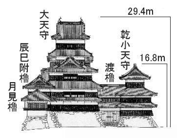 matsumoto castle size