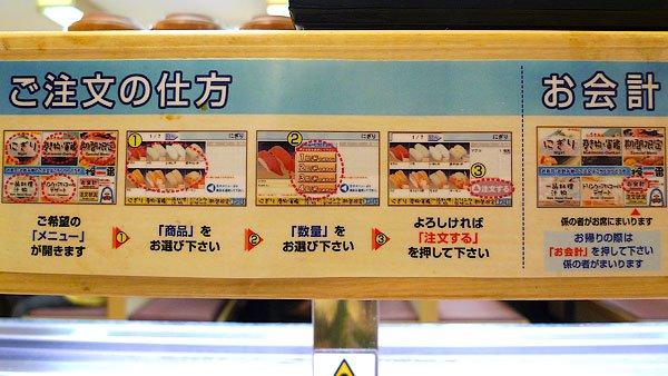 Nagano sushi train, myoko, nozawa