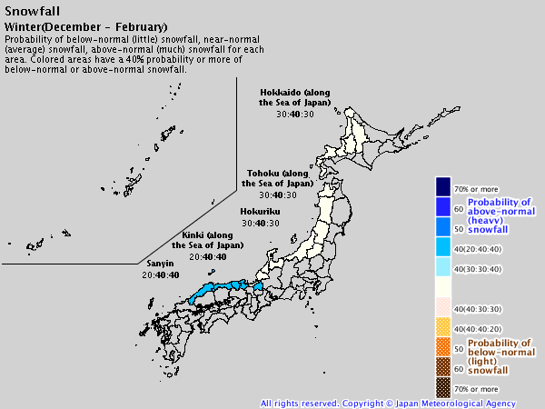 Hokkaido v Myoko